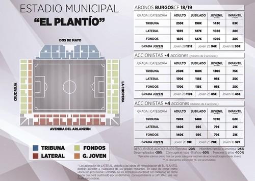 CAMPAÑA DE ABONADOS TEMPORADA 2018/2019