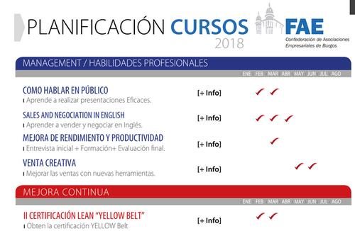 Planificación cursos 2018