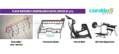 Plan de inversiones para Sportia Cordón5
