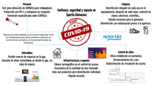 Confianza, higiene y espacio en Sportia Gimnasios